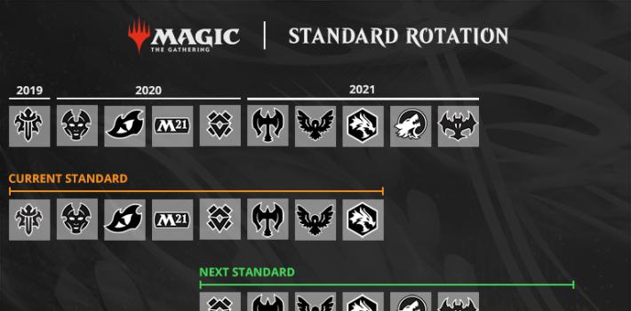 La nuova rotazione dello Standard